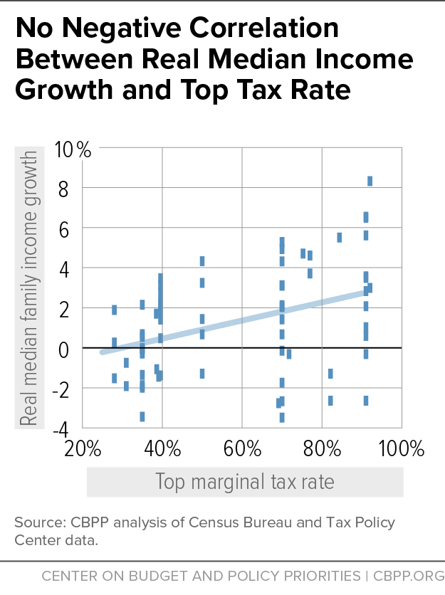 06-Taxes-and-Growth-4-15-16-RC_300