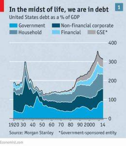 Economist debt