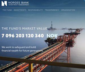 Norway oil fund